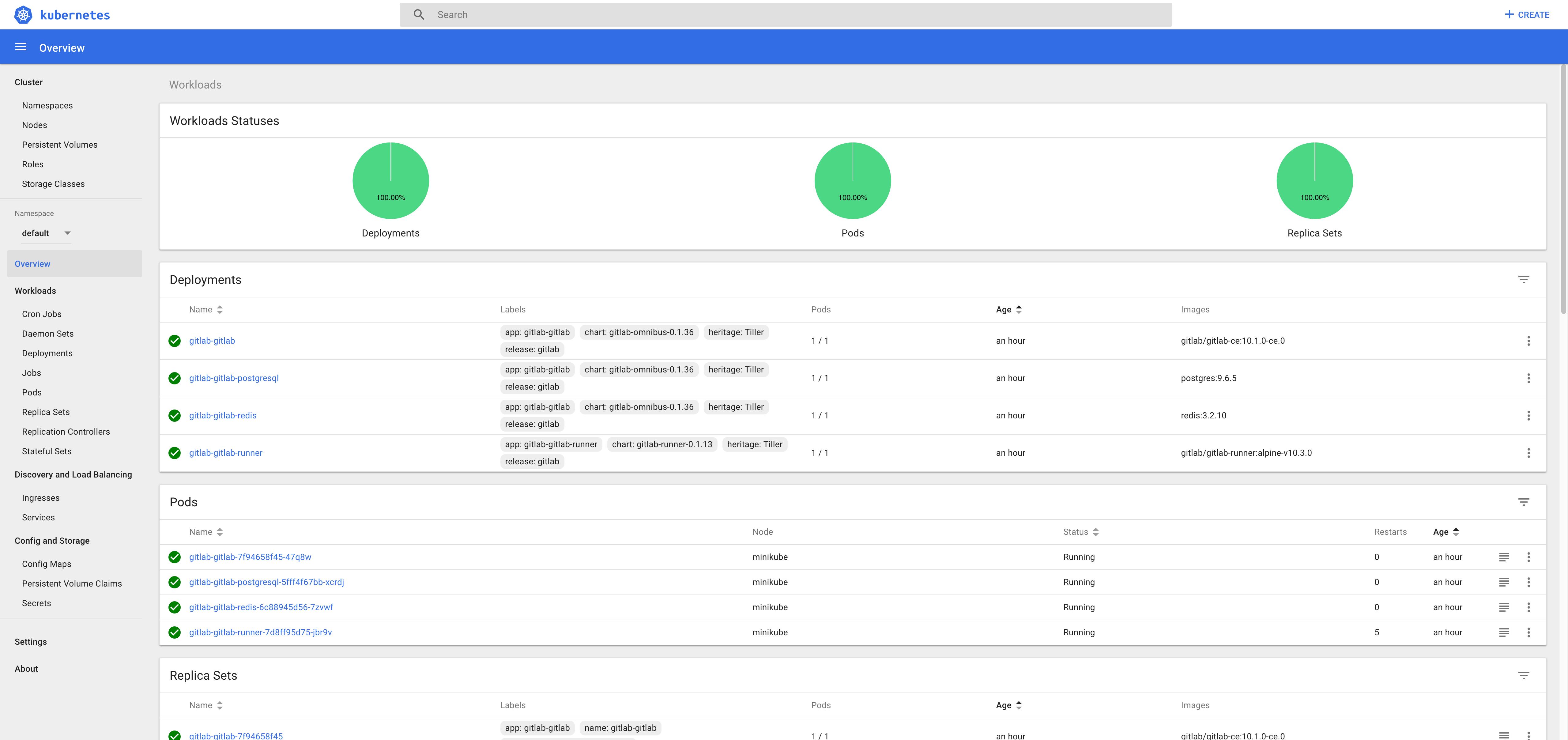 Installieren einer Gitlab Demo Umgebung auf Minikube